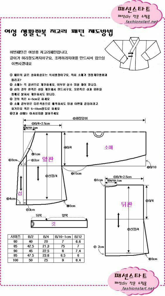 Hanbok Sewing Pattern | han bok | Pinterest | Kleidung nähen, Nähen ...
