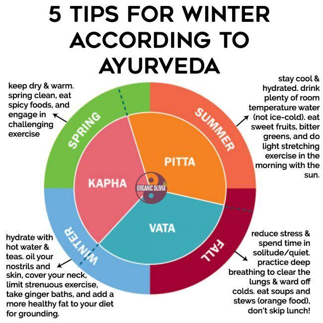 Photo of 5 consejos de estimulación inmunológica para el invierno según el Ayurveda