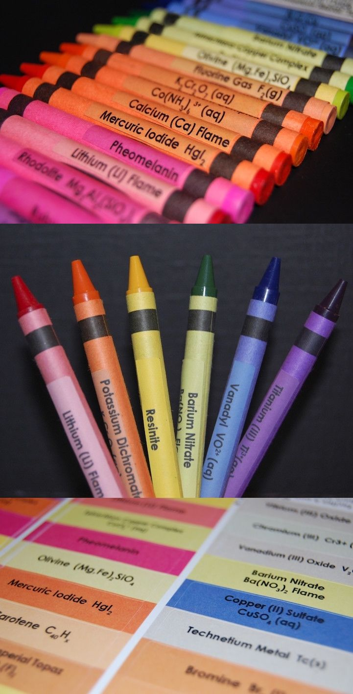 Clever crayons are labeled periodic table to teach kids chemisty clever crayons are labeled periodic table to teach kids chemisty gamestrikefo Image collections