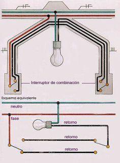 Guia Basica Para Hacer Una Instalacion Electrica Residencial Electrical Installation Diy Electrical Home Electrical Wiring