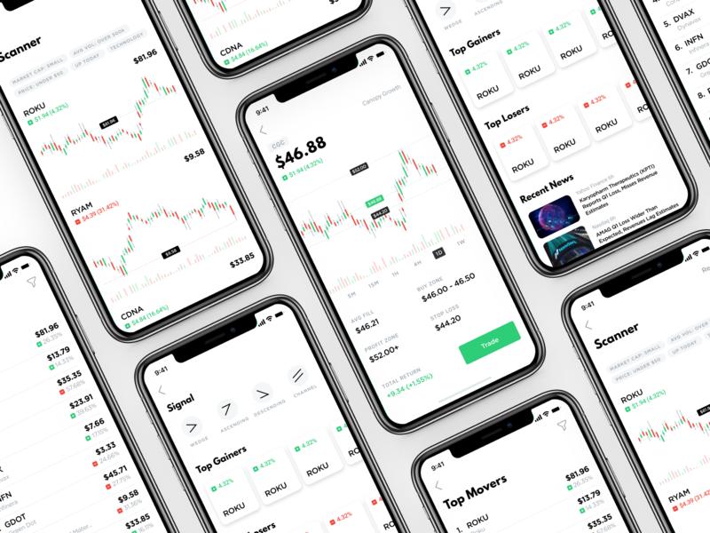 Pin on UX/ UI Design Mobile App
