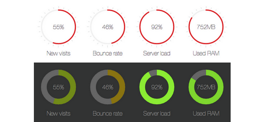 Easy Pie Chart Is A Lightweight Jquery Plugin To Render And Animate