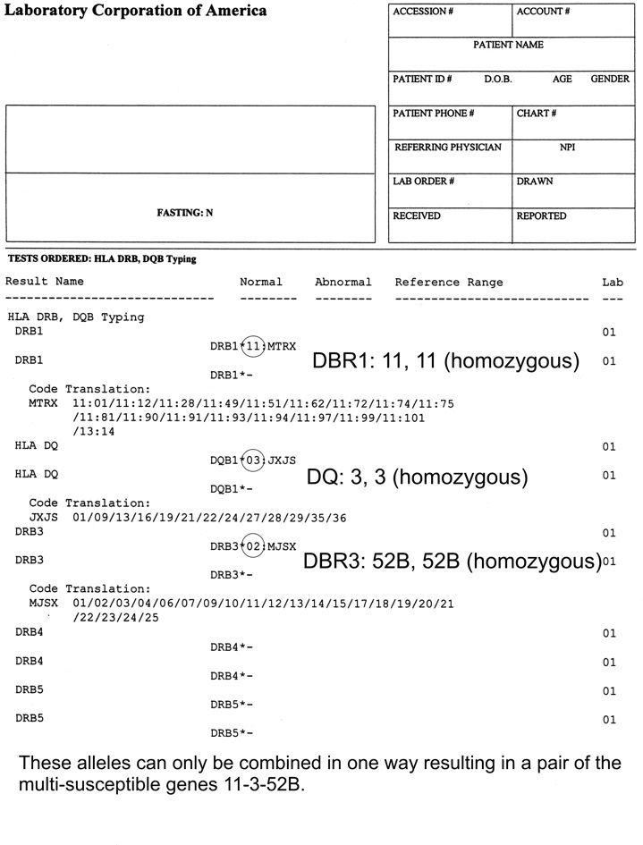 Water Testing Results Letter Template