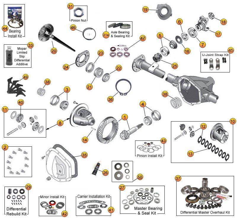 Dana 44 Rear Axle Parts for Grand Cherokee WJ Jeep grand