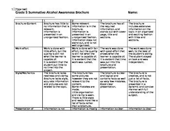 Grade 45 substance use and abuse brochure assignment rubric grade 45 substance use and abuse brochure assignment rubric pronofoot35fo Images