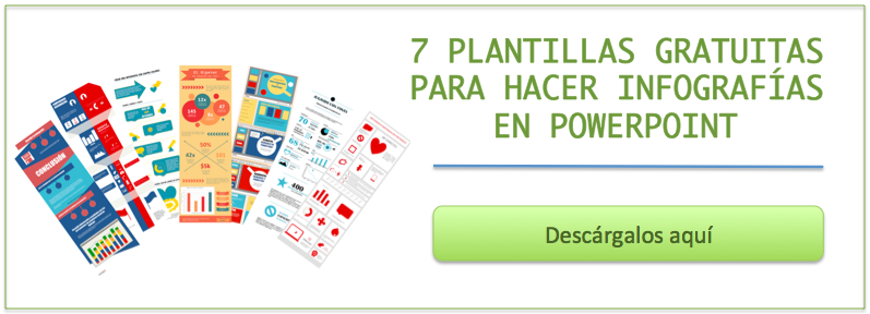 Plantillas Gratuitas Para Crear Infografías En Power Point