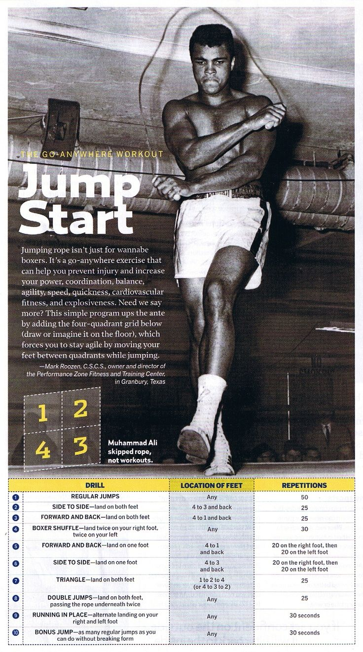 Muhammad Ali Jump Start : Jumping rope isn't just for boxers. It's a go-anywhere exercise that can help you prevent injury and increase your power, coordination, balance, agility, speed, quickness, cardiovascular fitness, and explosiveness. Float like a butterfly, sting like a bee with these 10 jump rope drills.