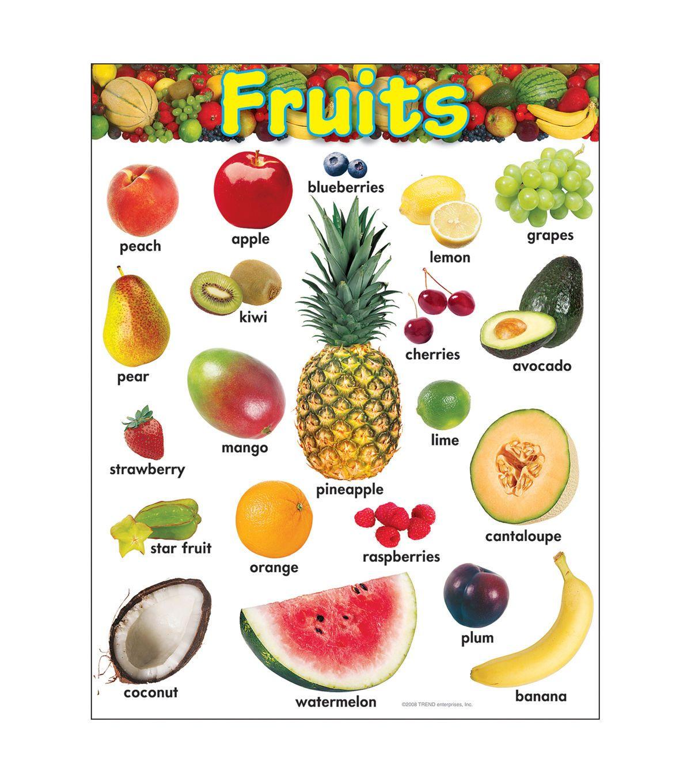 Fruits Learning Chart 17 X22 6pk Joann Vegetable Chart Fruit Avocado Pear