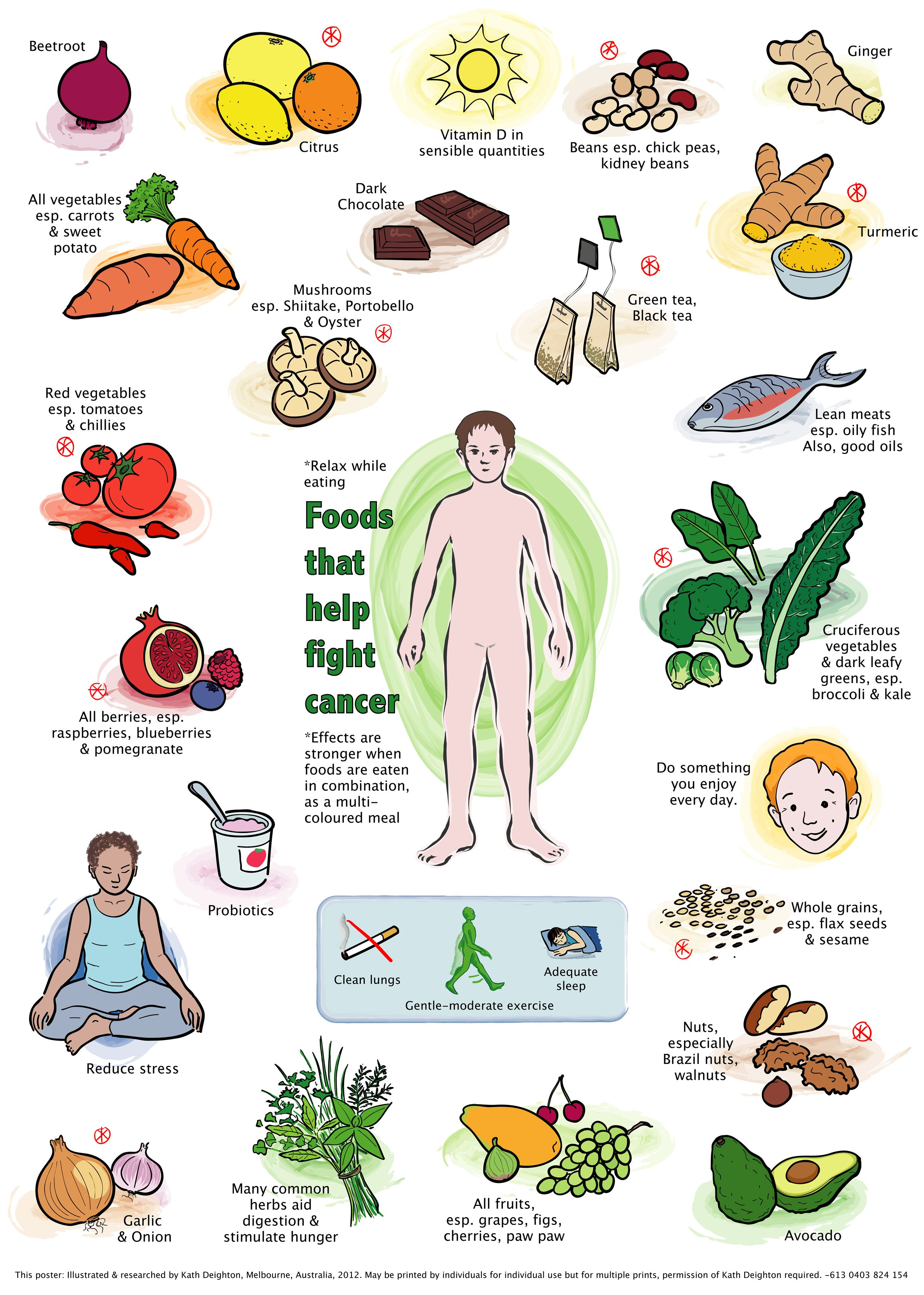 Foods help fight cancer