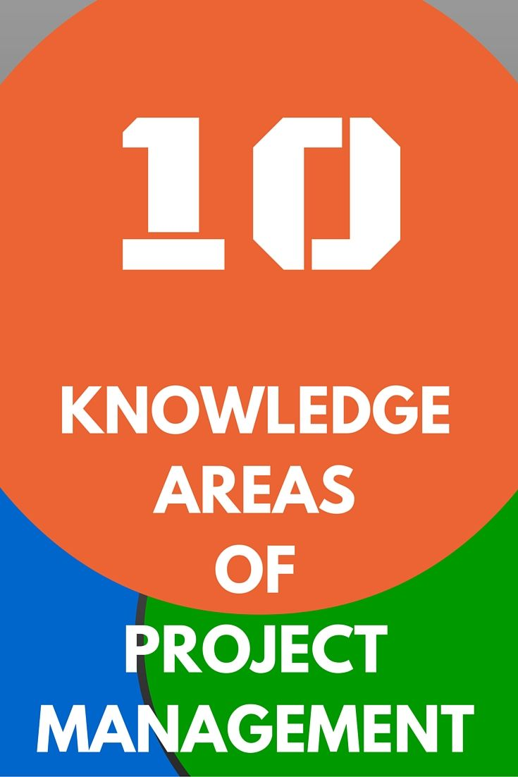 The 47 project management processes identified in pmbok guide preparing for pmp exam get useful tips for passing pmp certification examination you will also find a collection of free pmp exam questions 1betcityfo Images