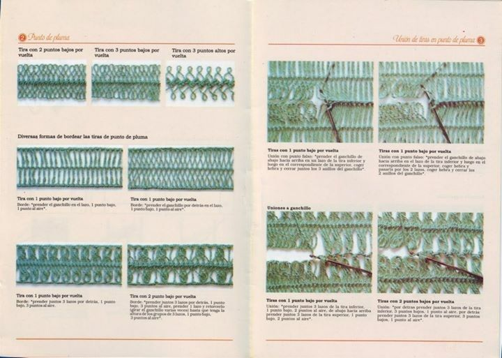 Tutorials Knitting with Fork - Crochet Patterns | Hairpin Lace Made ...