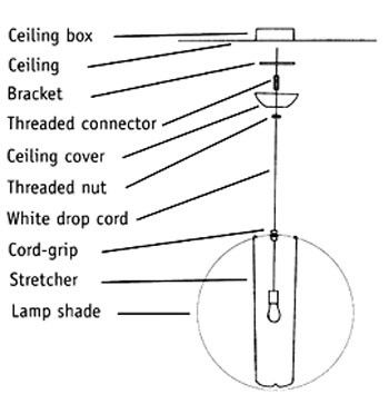 light fixture parts diagram close to ceiling - Google Search ...
