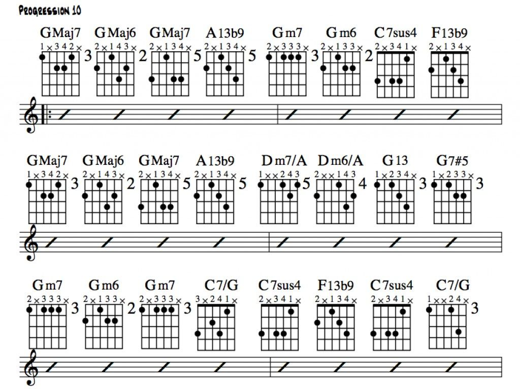 A standard 3 chord blues progression, reharmonized to form a jazz ...