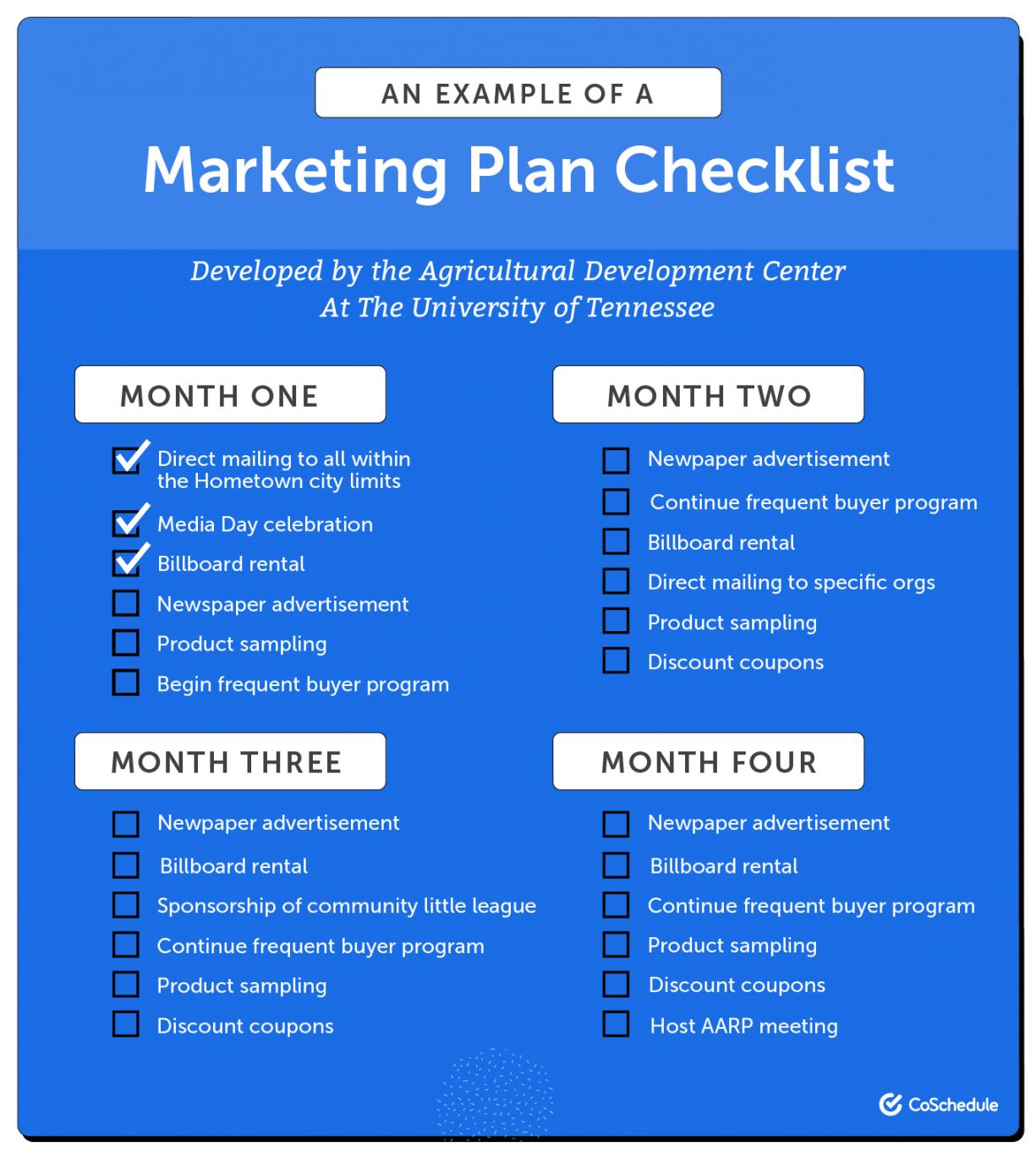 Marketing Plan Proposal Template in 2020 Marketing plan
