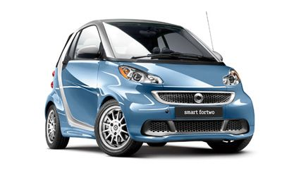 Smart Fortwo Is The Best Choice Of Car For Girls Smart Fortwo