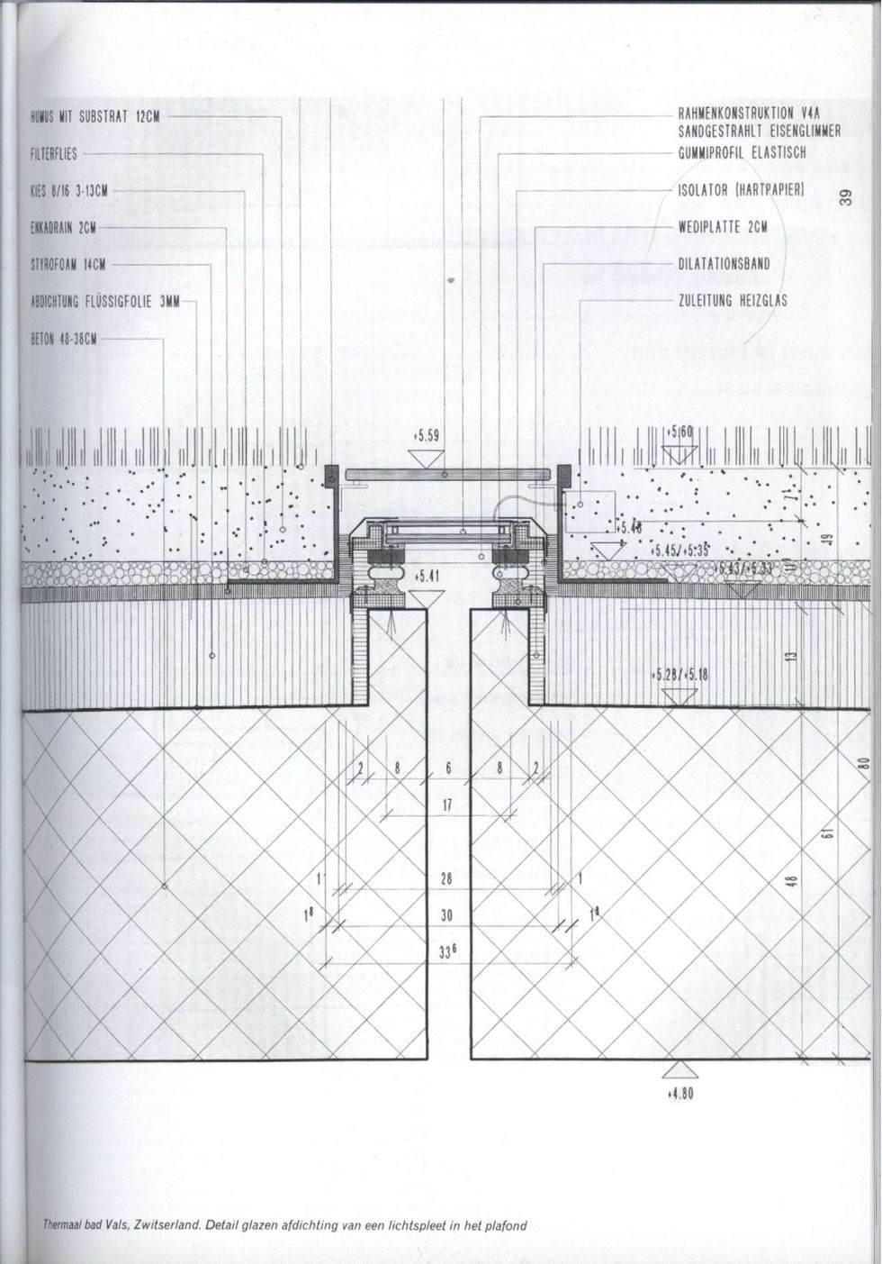 Pin By Jack Eure On Details Expansion Joint Drawings