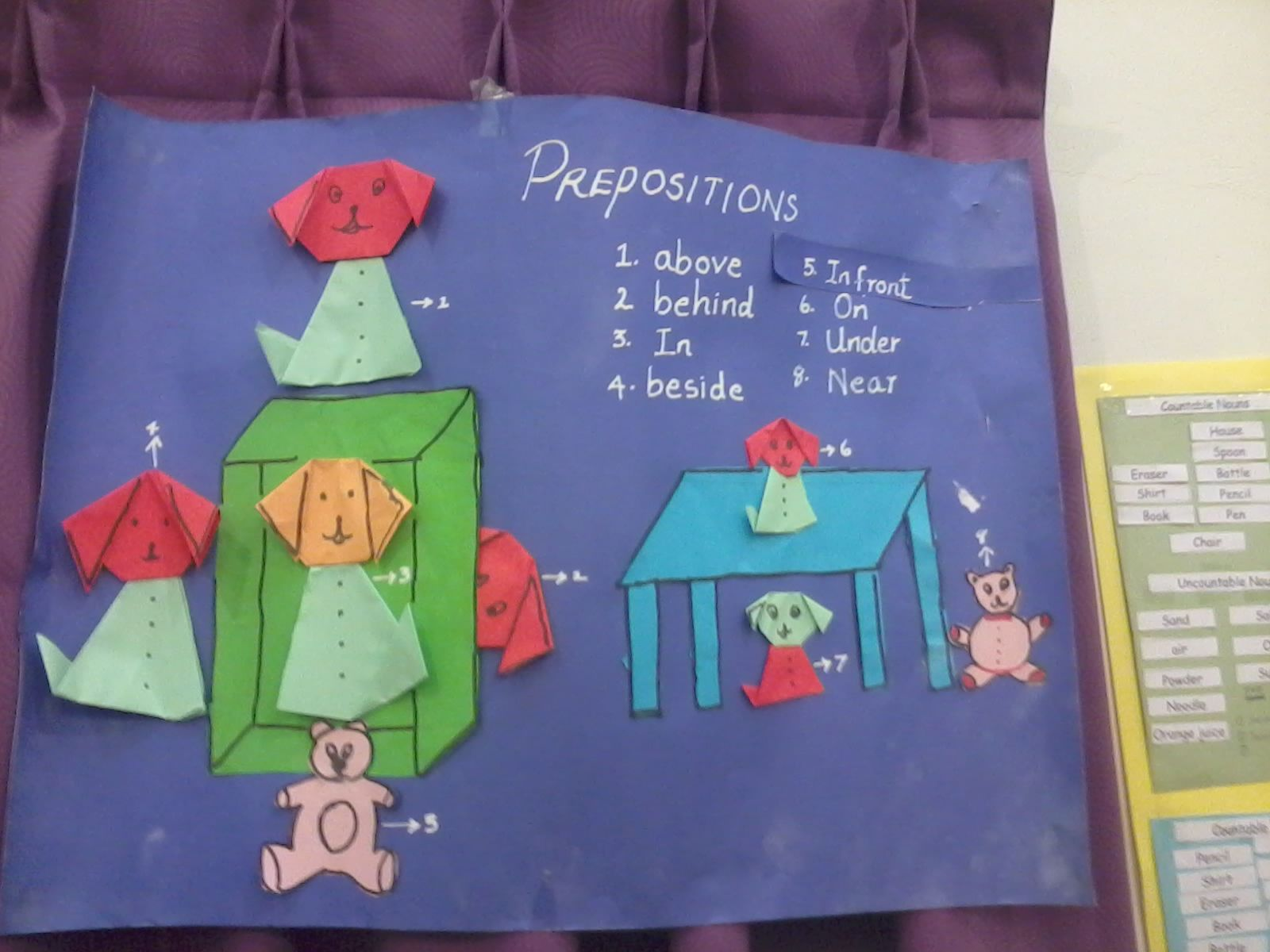 Class Display For Preposition