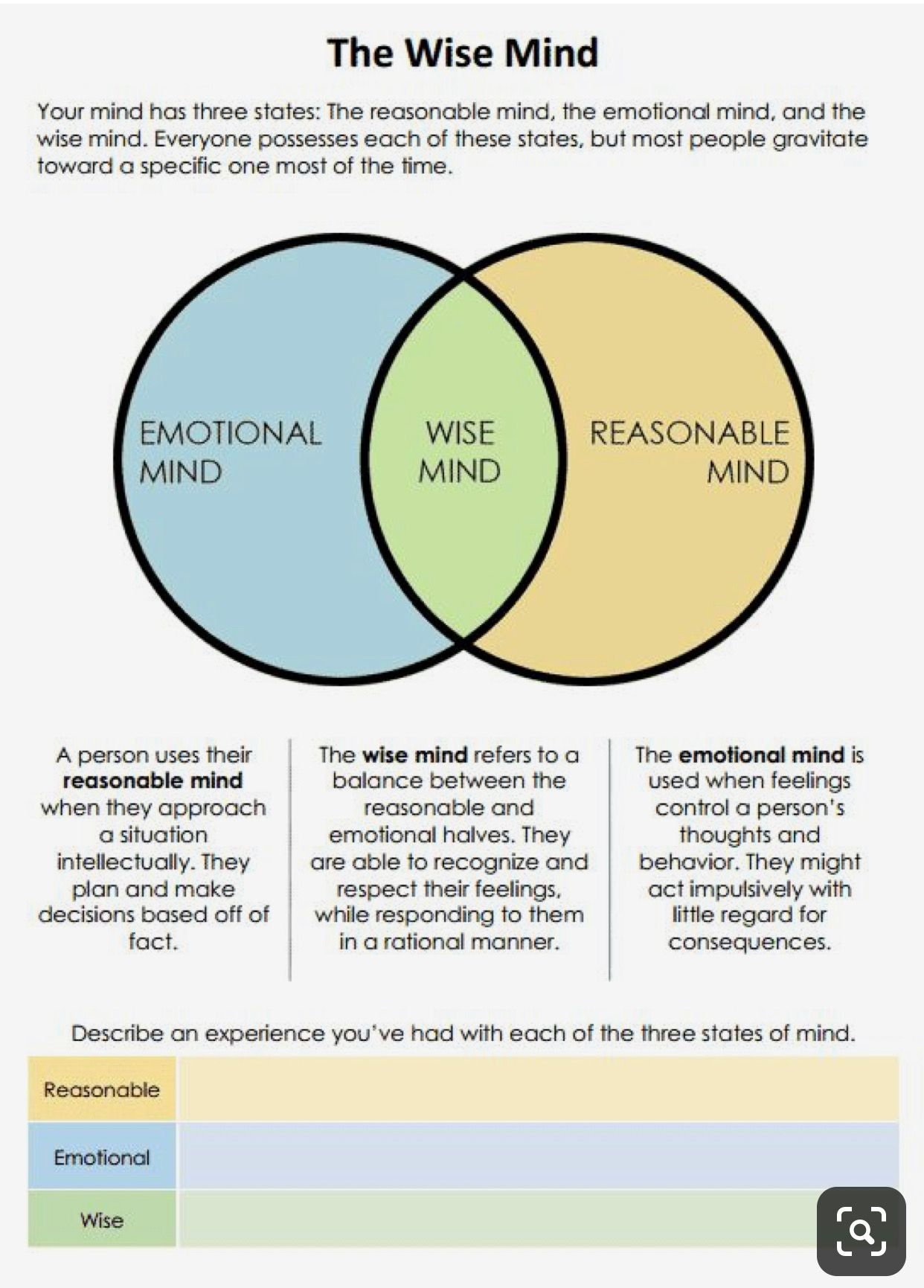 Pin By Master Therion On Psychology