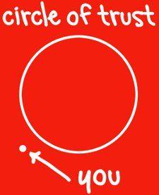 Fockers Circle Of Trust : fockers, circle, trust, Truth