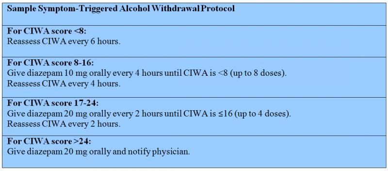 Objectives Internal Medicine Curriculum Symptoms