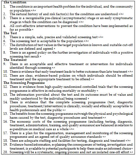 dissertations on academic rigor