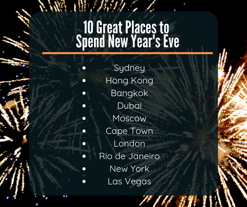 Want to go Celebrate New Year anywhere in the World ? We