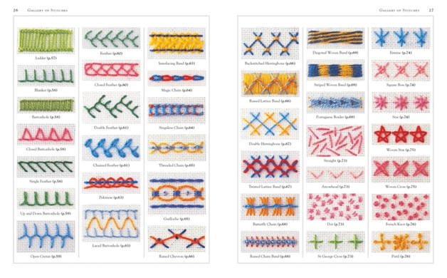 Types Of Embroidery Stitch Types Of Embroidery Stitches Embroidery Stitches Types Of Embroidery