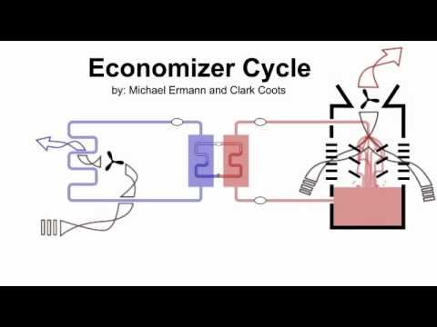 Part 2 of 3) How air conditioning works for big buildings ... Ac Economizer Wiring Diagram on
