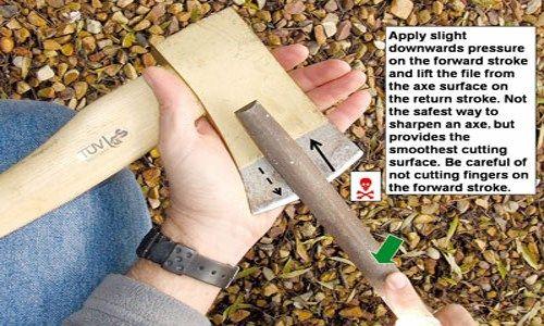 How To Sharpen An Axe Blade In Effective Way Tools Guide Axe Blade Sharpening Splitting Axe