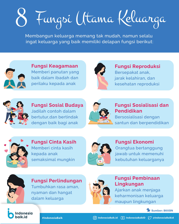 fungsi utama keluarga baik mengasuh remaja