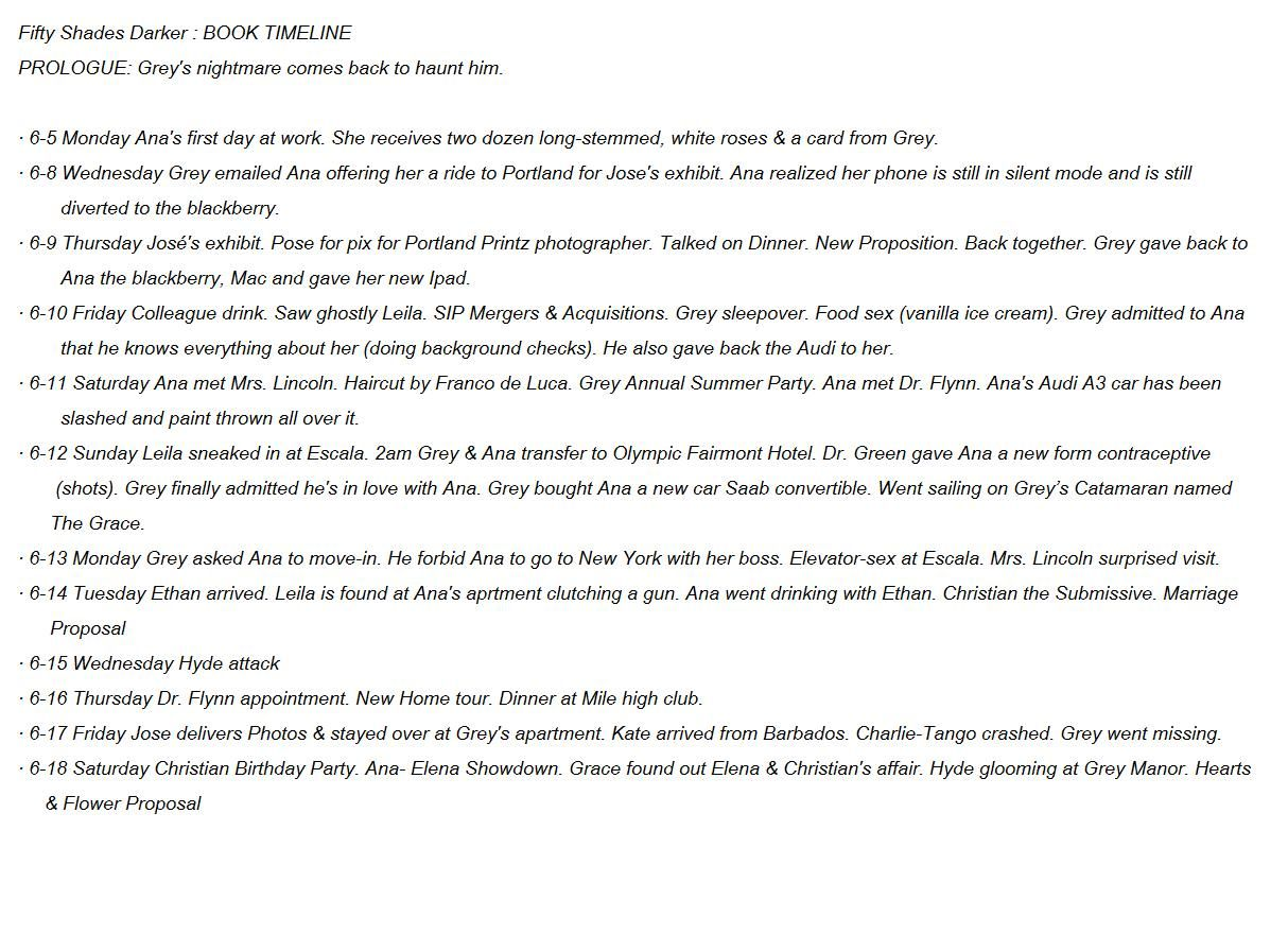 fifty shades darker book plot and timeline caution spoiler fifty shades darker book plot and timeline caution spoiler