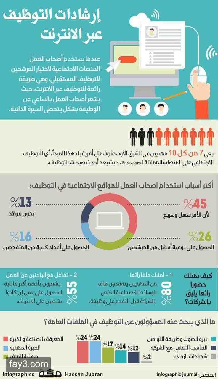 ارشادات التوظيف عبر الانترنت انفوجرافيك Business Notes Chores For Kids Human Development