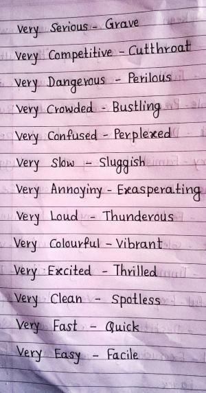 Written by sneha w