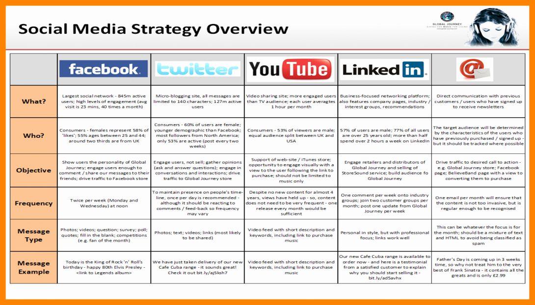 Social Media Proposal Template Awesome 17 Social Media Marketing Plan Social Media Strategy Template Social Media Planning Template Social Media Strategy Plan