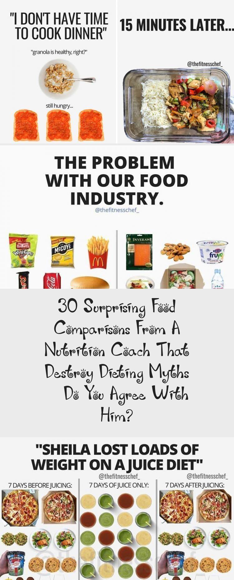 Nutrition Blog Website Nutritionplanforfatloss Nutrition Activities For Kids High Schools Nutritio Nutrition Recipes Nutrition Drinks Nutritional Snacks