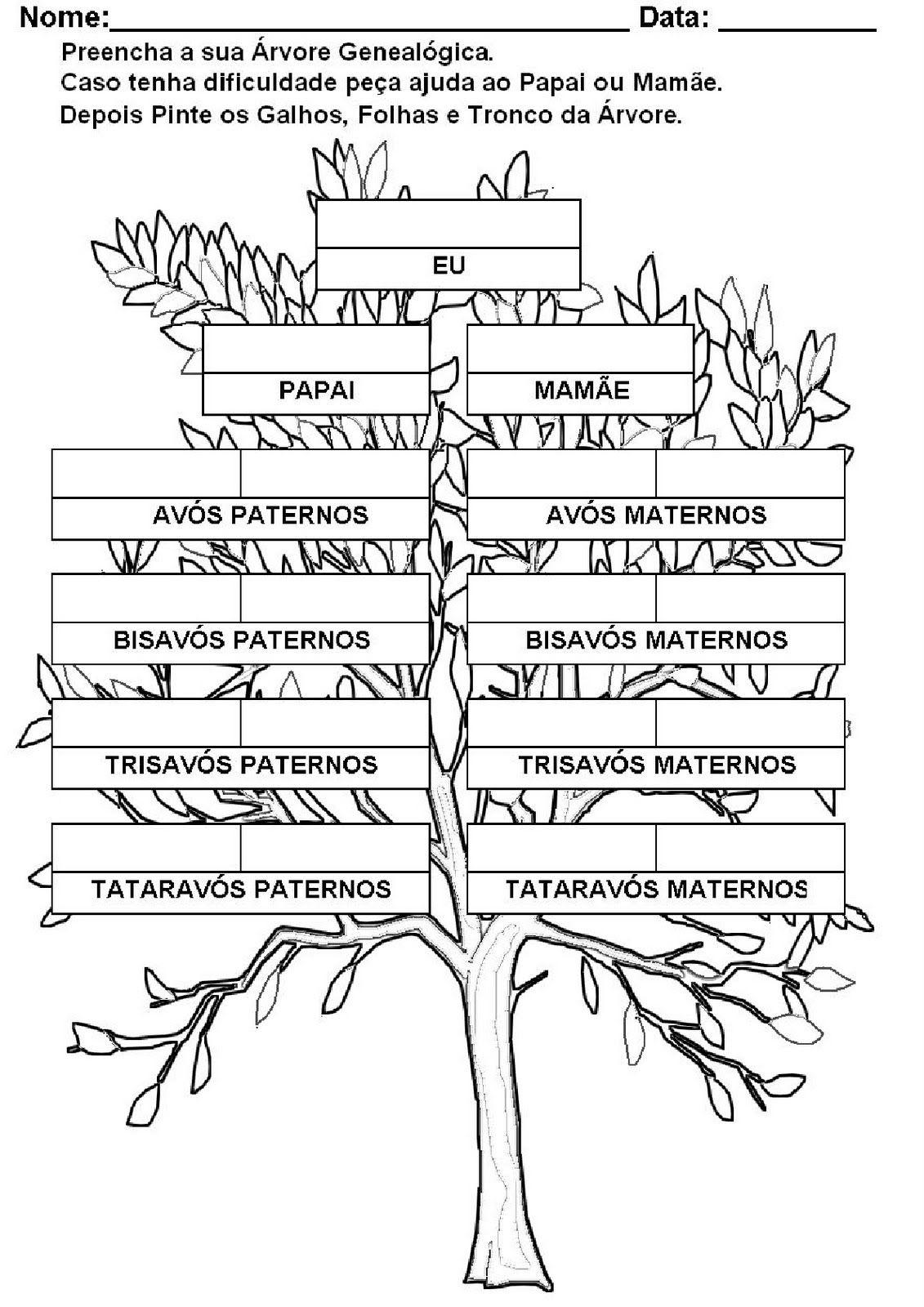 Arvore Genealogica Com Imagens Atividades Sobre Familia
