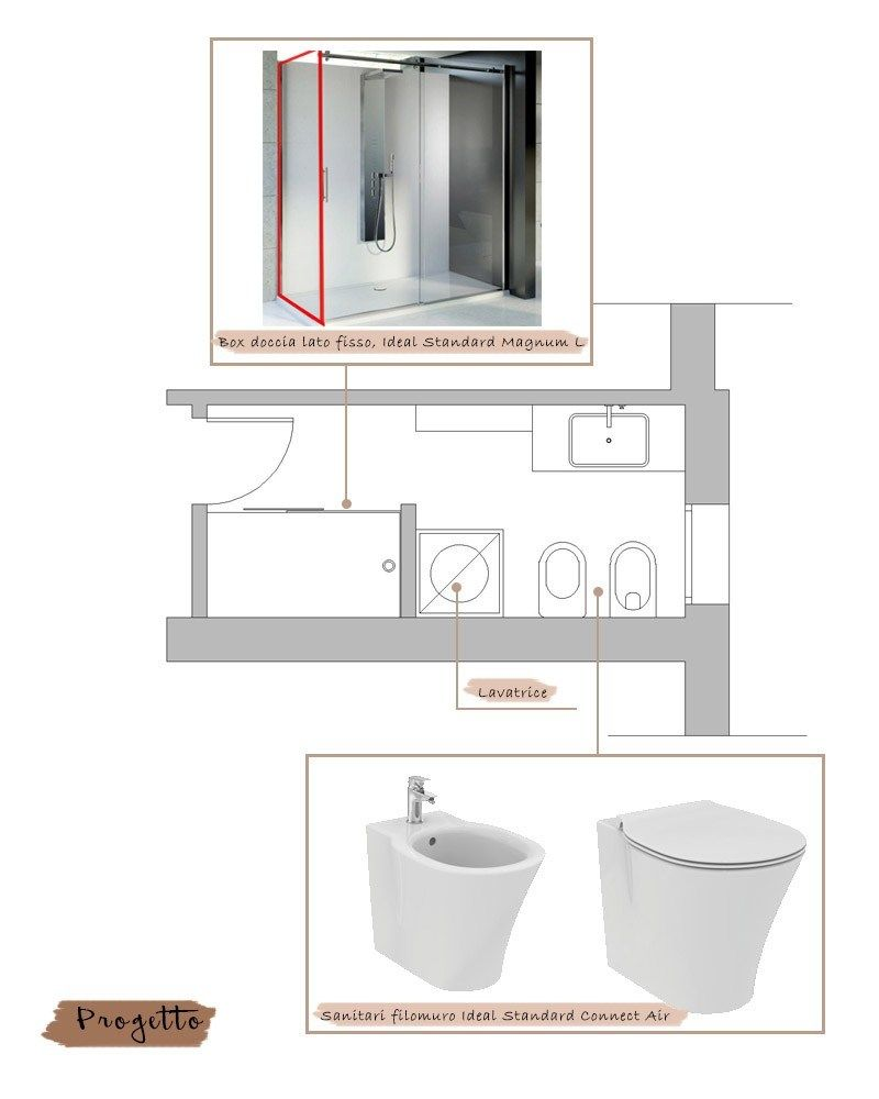 Photo of Renovating a long and narrow bathroom, practical advice