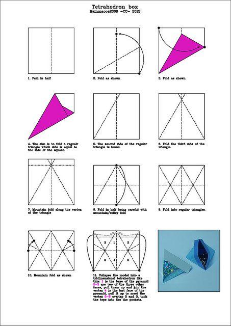 simple tetrahedron box diagram origami i love. Black Bedroom Furniture Sets. Home Design Ideas