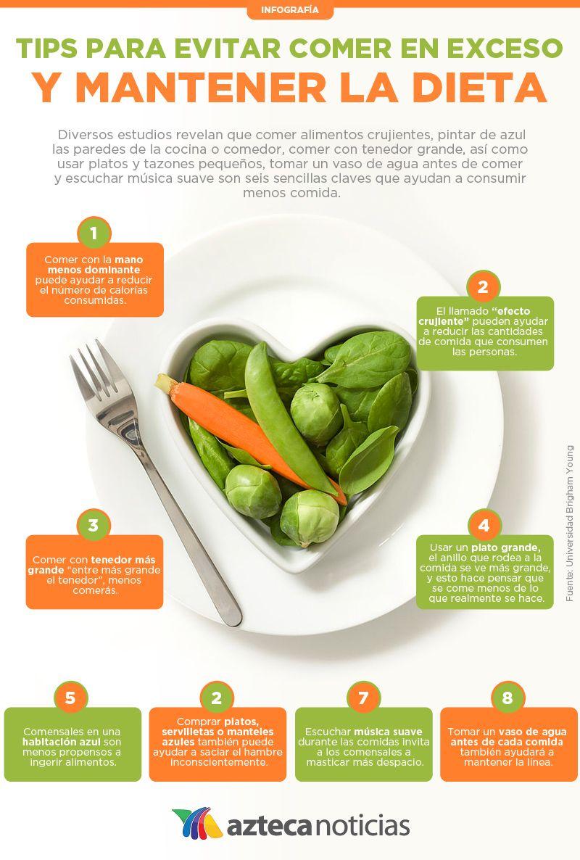 Dietas para bajar de peso rapido y saludable colorear