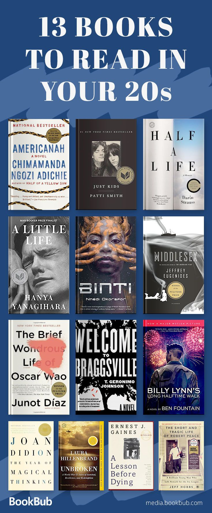 13 AwardWinning Books to Read in Your 20s is part of Books to read in your 20s, Famous books to read, Inspirational books to read, Books to read, Books, Best books for men - Including a mix of fiction and memoirs that capture valuable life lessons