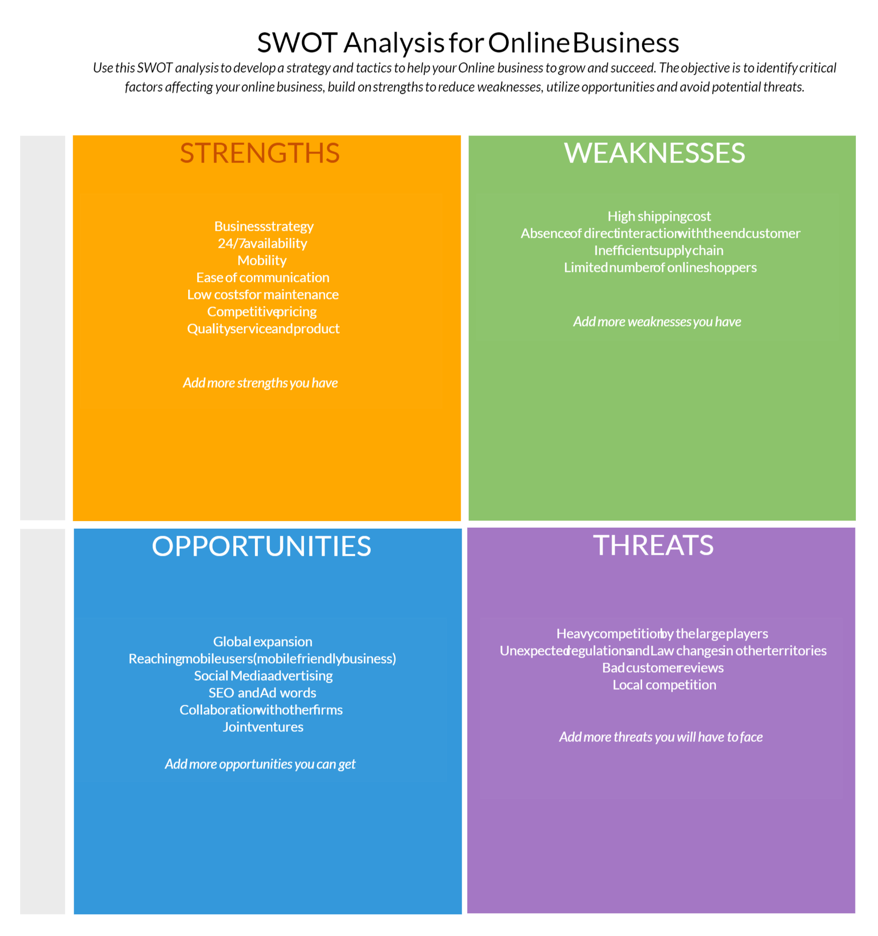 Swot Analysis For Online Business Swot Analysis Analysis Swot Analysis Template