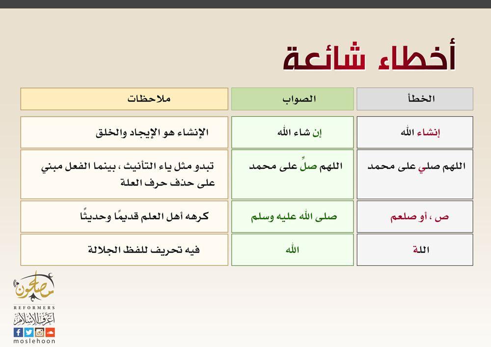 أخطاء شائعة في الكتابة على الإنترنت مصلحون Moslehoon