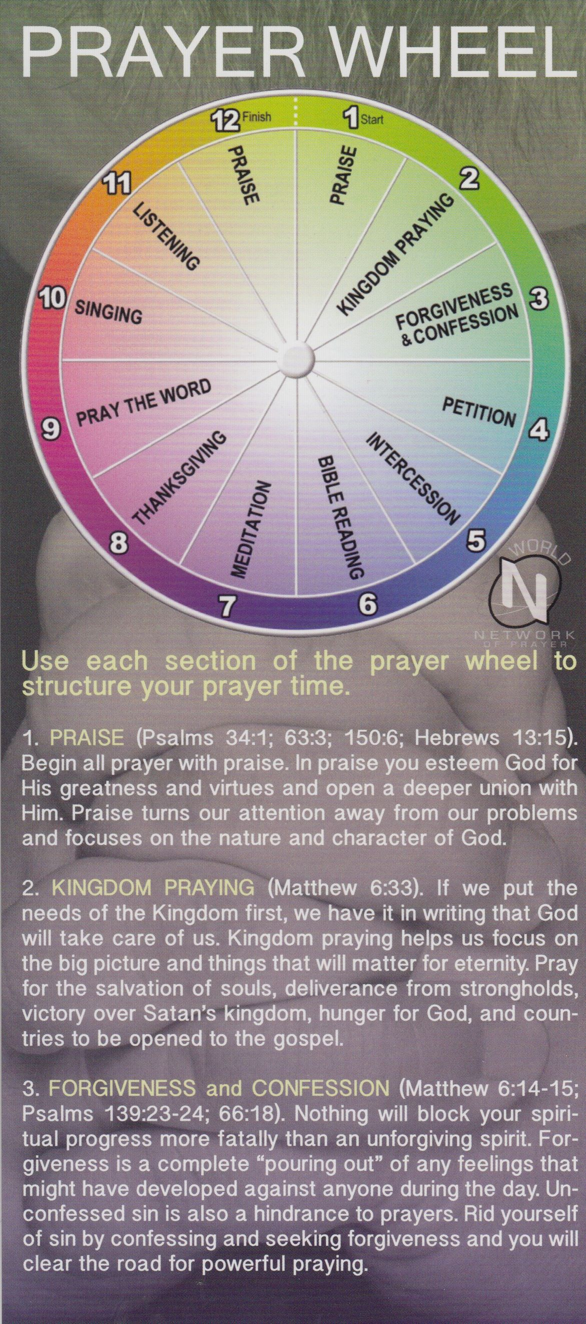 Pentecostal Publishing House - Prayer Wheel - Prayer Guide