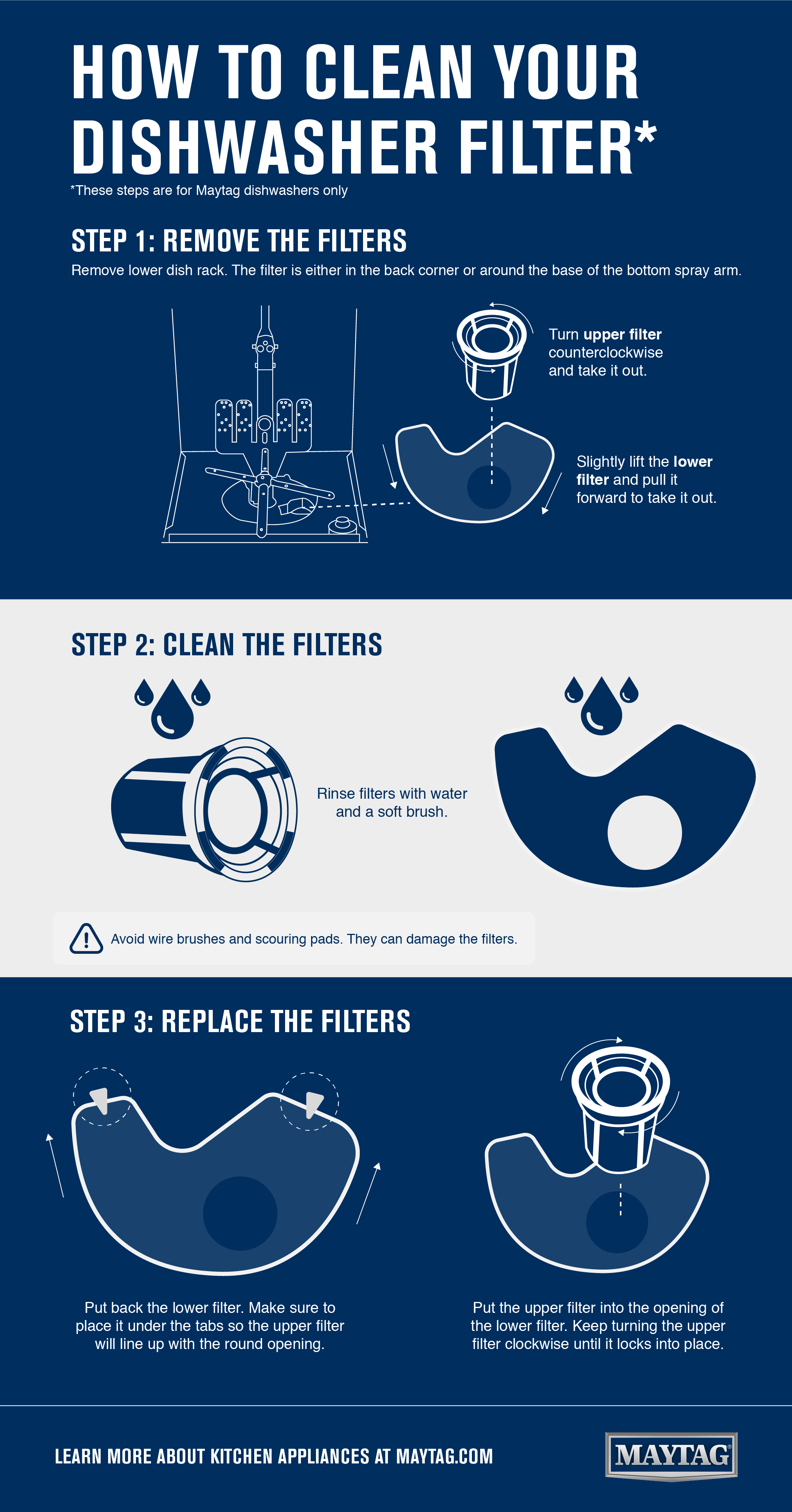 How To Clean A Dishwasher Filter A Step By Step Guide Maytag Cleaning Your Dishwasher Dishwasher Filter Clean Dishwasher