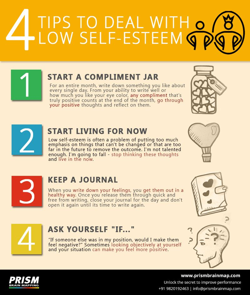 Are You Experiencing Low Self Esteem Here Are Four Tips To Deal