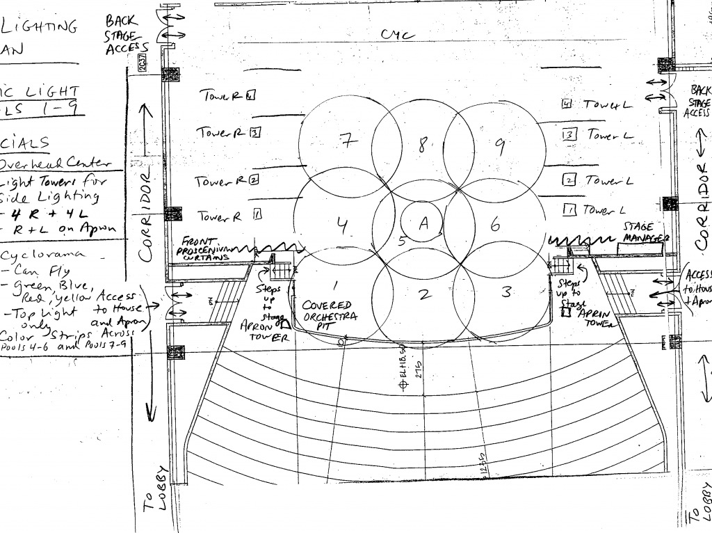 sample light plot, model for my plot  drama theatre, theatre stage, musical