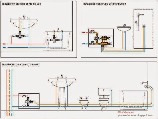 Tipos de planos ca erias sanitarios pinterest planos for Tipos de cocina arquitectura