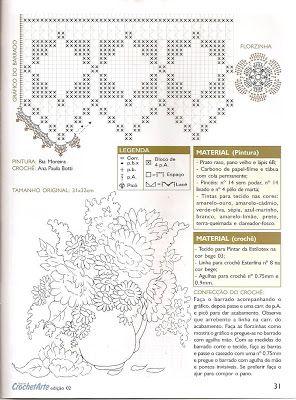 Eliana Pintura e Crochê: Barrados com gráficos