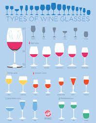 Correct Way To Hold A Wine Glass Google Search Tipos De Copas Vino Vinos Y Quesos