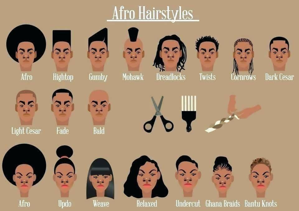 Pin On Black Haircut Styles
